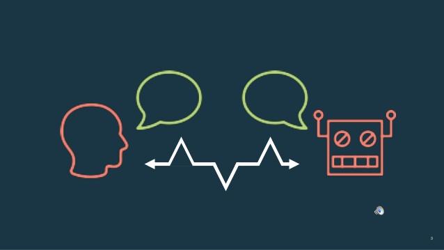 人工智能在语音识别上的应用--息息